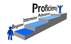 Step by Step Proficiency English Langauge School Logo